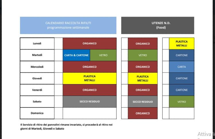 """Calendario Raccolta Differenziata Gela 2021 Cambia calendario raccolta rifiuti, """"nuovi turni possibili anche"""
